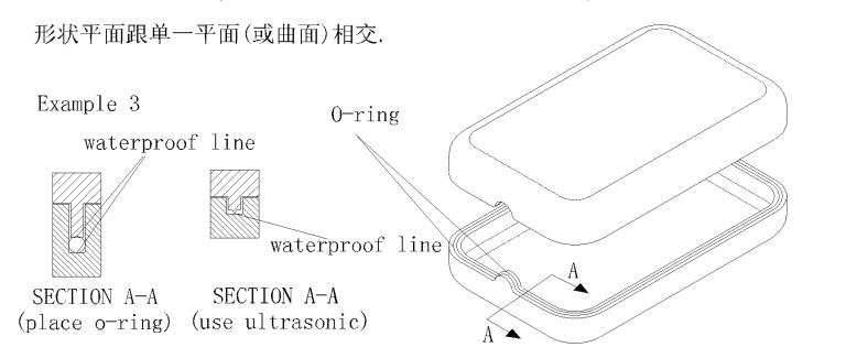 多数防水产品只是上下壳防水,按键防水,电池防水,传感器引出部分防水,常用的防水法主要打胶,超声,镶件,装O型圈。 防水不良的原因主要有:塑胶就变形,防水面不在一条张,O型圈预压太松或太紧。结构刚度不够,螺丝分布不均匀滑牙等。 1 塑胶变形的弊端是明显的,防水的方法也很多,如改进胶口,改运水,做加强骨等,对于部分产品,引起变形主要原因还是由于受外形限制以致于上下曲面分型,或内部空间太小导塑胶件壁厚变化太大引起的   如图1所示产品,由于塑胶啤塑残余应力的影响,容易产生变形,这类产品如果要做防水,为减少变形,